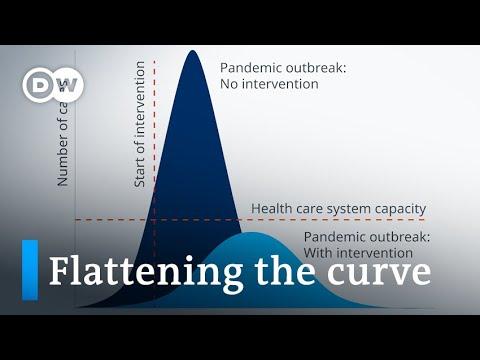 Coronavirus precautions vary around the world | DW News