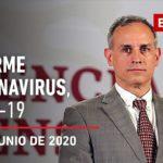 Informe diario por coronavirus en México, 12 de junio de 2020