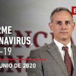 Informe diario por coronavirus en México, 01 de junio de 2020