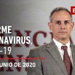 Informe diario por coronavirus en México, 06 de junio de 2020