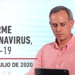 Informe diario por coronavirus en México, 29 de julio de 2020