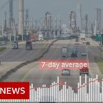 Why Texas is seeing a coronavirus surge – BBC News