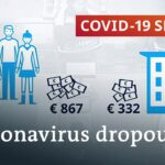 Coronavirus crisis changes global university applications and student's challenges | COVID Special