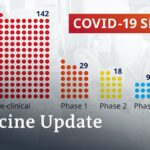 Coronavirus vaccine update: How close are we? | COVID-19 Update