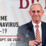 Informe diario por coronavirus en México, 21 de septiembre de 2020