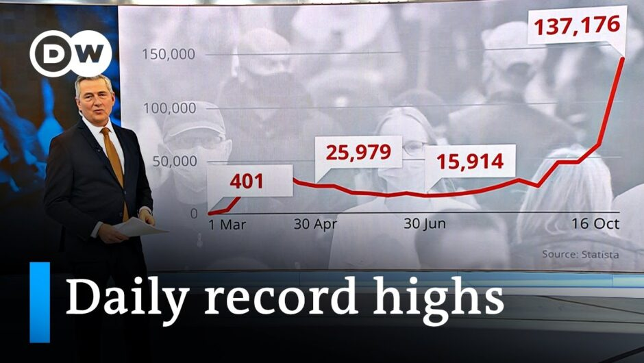 Second wave? Worldwide coronavirus cases pass 40 million   DW News