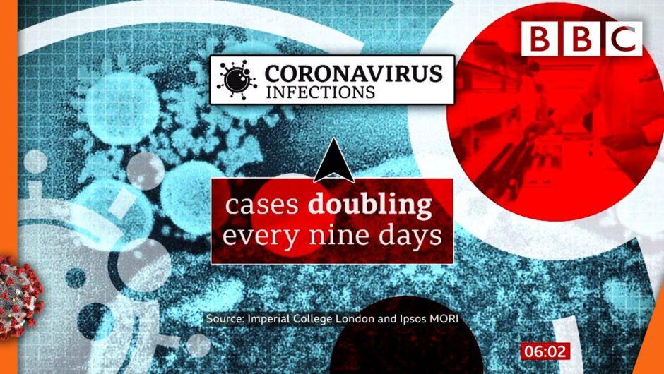Covid-19: Nearly 100,000 catching virus every day – study 🔴 @BBC News live – BBC