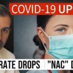 Coronavirus Update 114: COVID 19 Death Rate Drops; NAC (N-acetylcysteine) Data