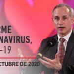 Informe diario por coronavirus en México, 16 de octubre de 2020