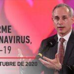Informe diario por coronavirus en México, 6 de octubre de 2020
