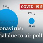 How much does air pollution amplify COVID-19 severeness?   COVID-19 Special