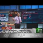 Jim Cramer identifies stocks to watch as coronavirus cases rise