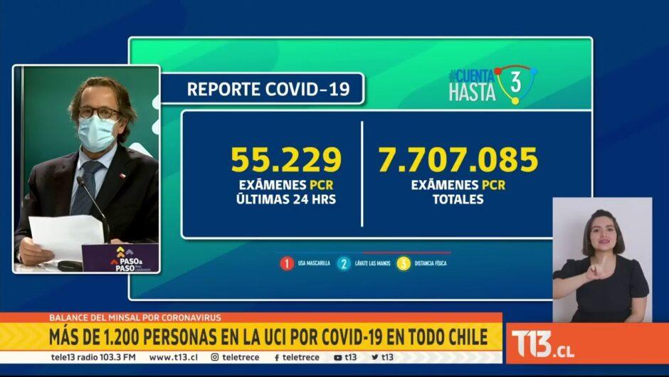 Coronavirus en Chile: balance oficial 25 de enero