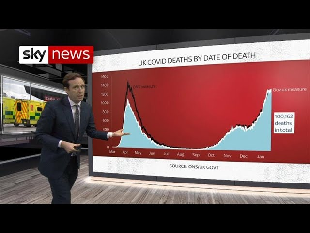 The Data Dive: How does 100,000 deaths from COVID-19 compare to other pandemics?