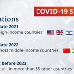 The great gap in vaccinations   COVID-19 Special